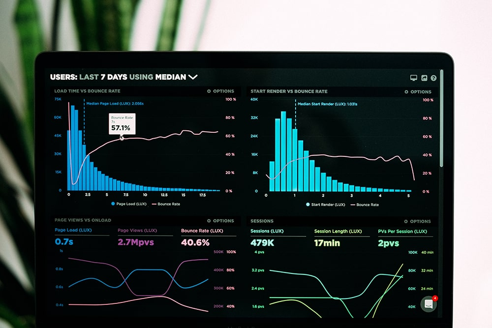 Diseño software a medida: portal de beneficios sociales
